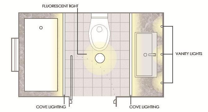 Iluminatul baii decoratiuni functionale inova design Bathroom recessed lighting placement